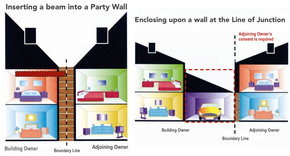 Party Wall Surveying Hampshire Berkshire Surrey Middlesex And London